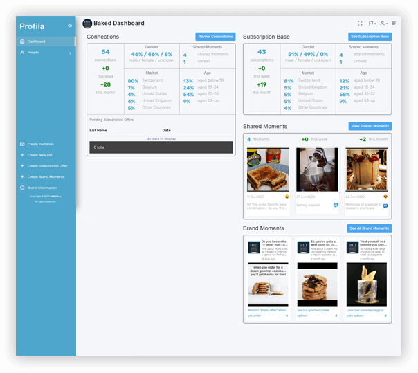 Profila - Client Portfolio - 1