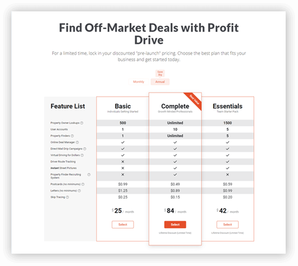Profit Drive - Client Portfolio - 3