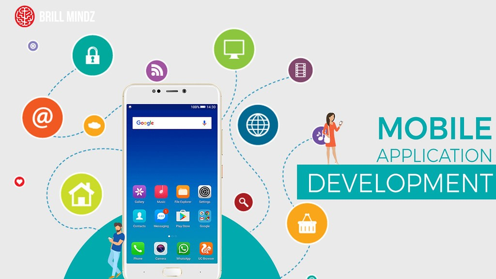 mobile application development backgrounds