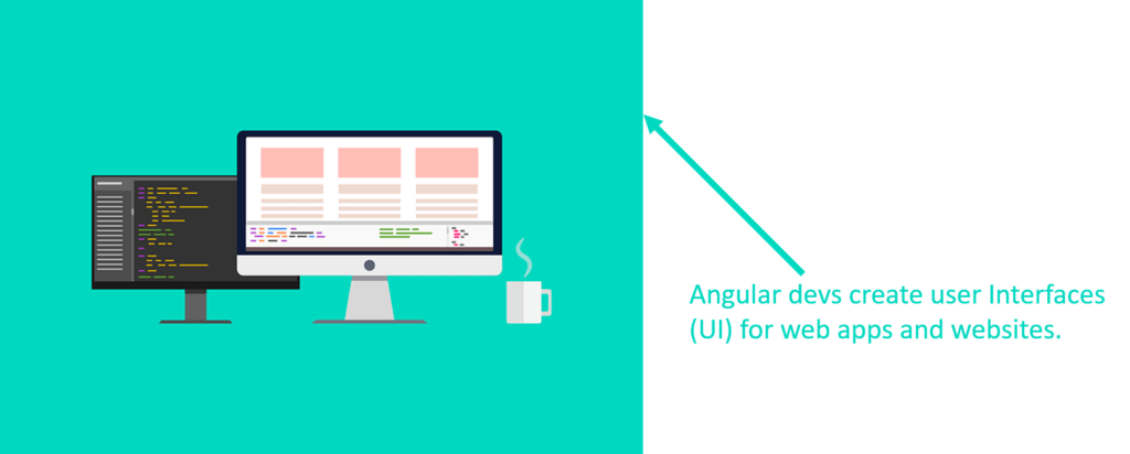 What an Angular Developer Does