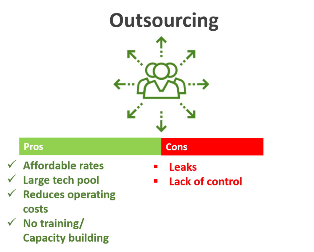 Outsourcing to .Net Companies