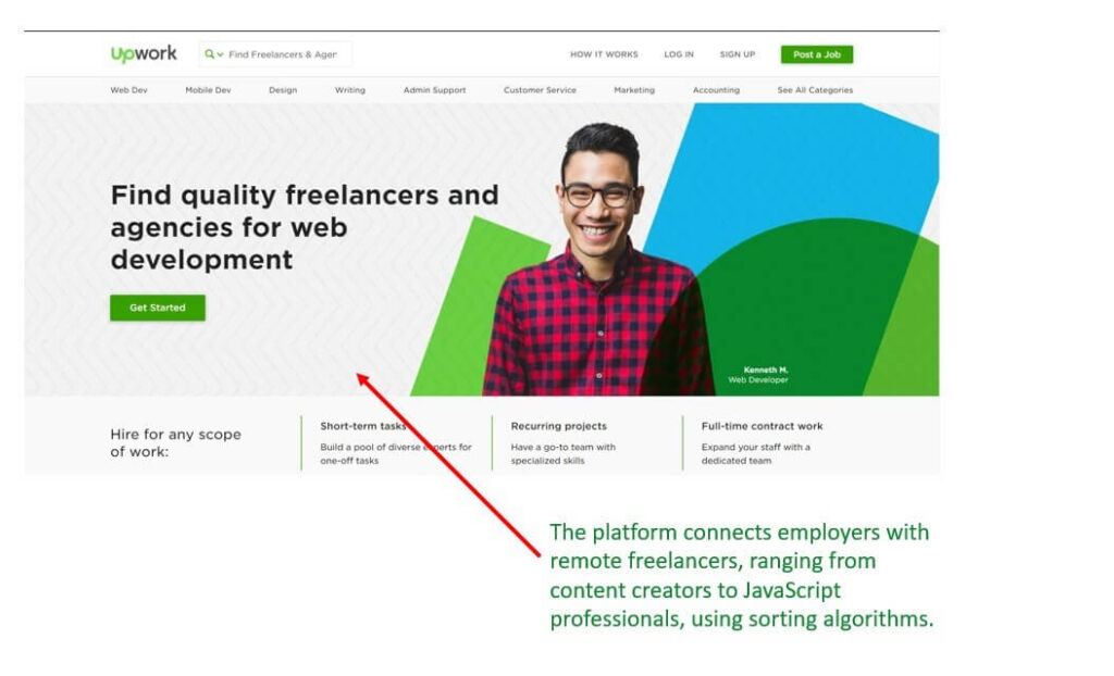 Upwork Home Page Image