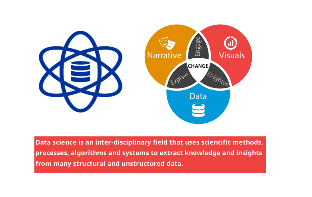Data Science is an inter-disciplinary field that uses scientific methods, processes, algorithms, and systems to extract knowledge and insights from many structural and unstructured data.
