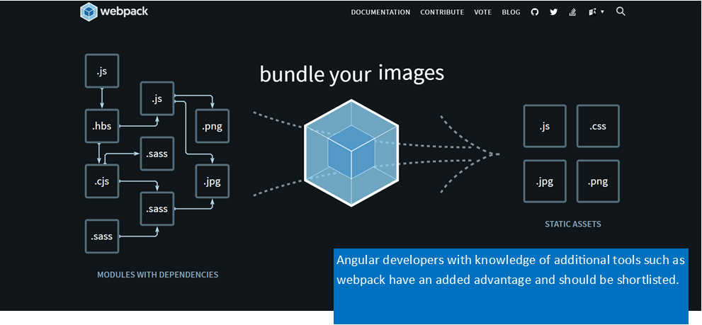 Angular developers with knowledge of additional tools such as webpack have an added advantage and should be shortlisted