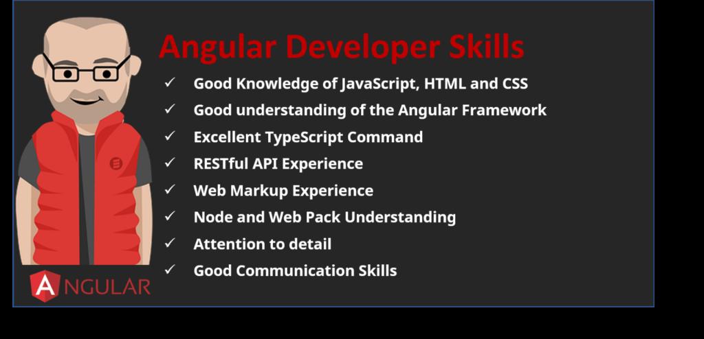 Skills an Angular Developer Should Possess