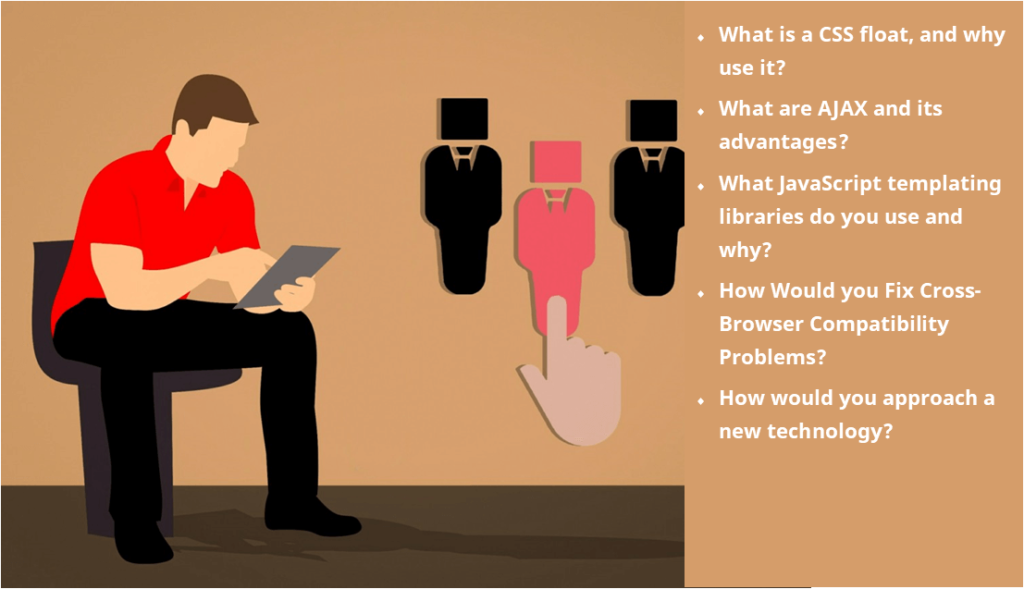 Top Tech Questions