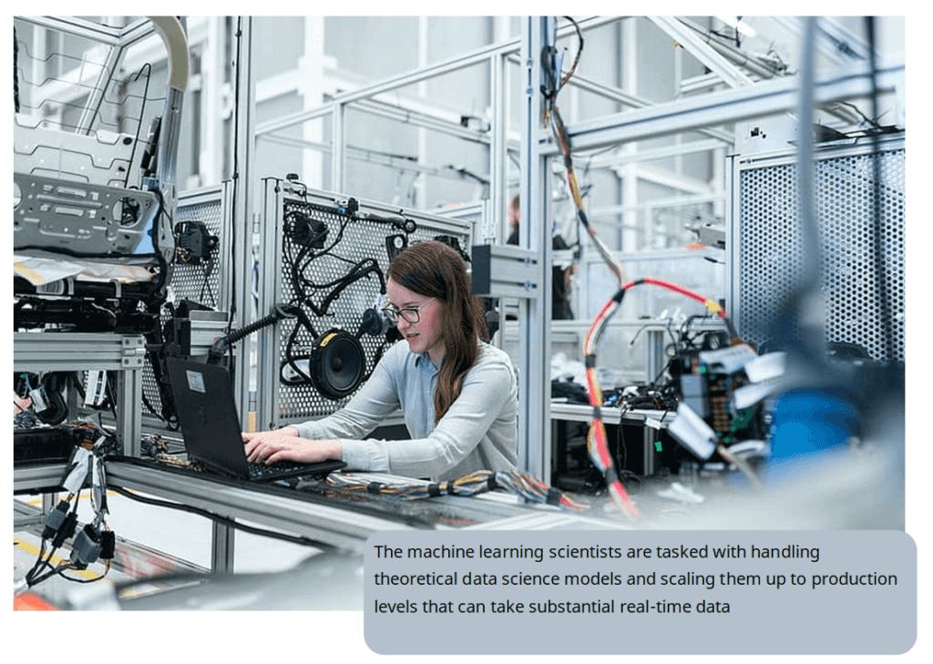 The machine learning scientists are tasked with handling theoretical data science models and scaling them up to production levels that can take substantial real-time data.